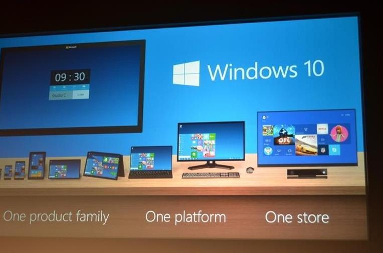 只装Windows系统C盘分区多大合适?越大越好吗?