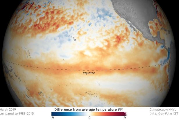 1950年来首次!今年厄尔尼诺发展出人意料,天气更复杂更极端?