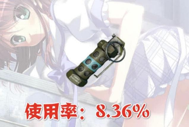 官方公布使用率最多的投掷物,震爆弹最少,第一竟然不是烟雾弹!