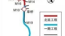 北京调整5条地铁线路规划,平谷线预留三河支线