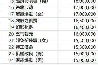 DNF:中华文化蔓延全世界,韩服职业大换血,红眼是真的强!