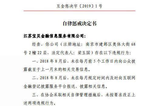 中国互金协会动手了!14家P2P平台被取消会员 另3家遭公开谴责