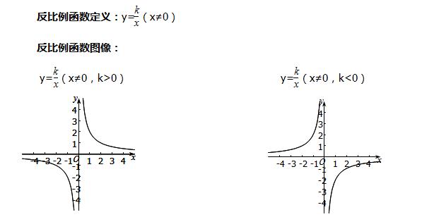 初中函數總結二:反比例,二次函數,中考得優,這些知識圖片