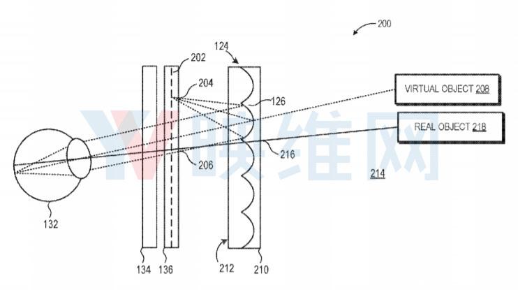 谷歌申请了一份AR增强现实光场头显专利