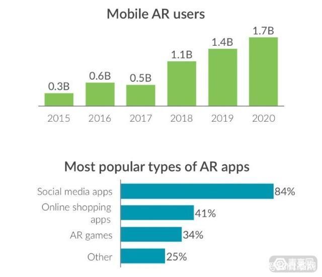 Open AR云将造就未来的平行世界? AR资讯 第3张