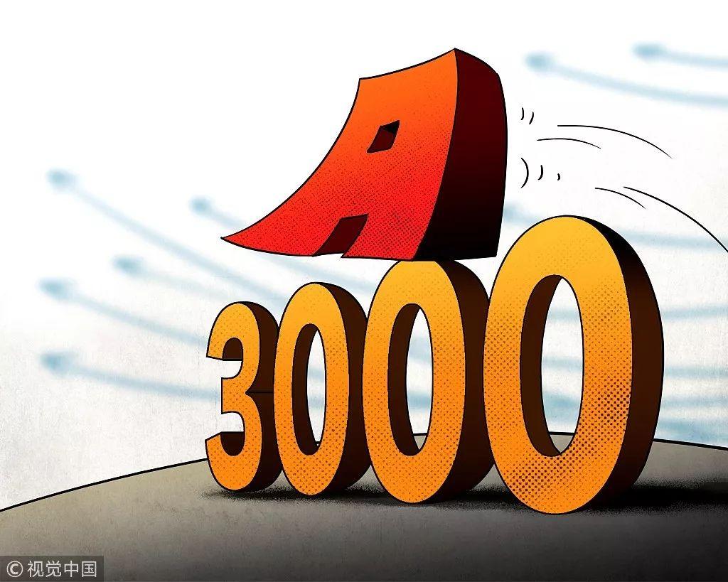 继续_股市突破3000点,未来行情将如何发展?相信行情还会继续深化