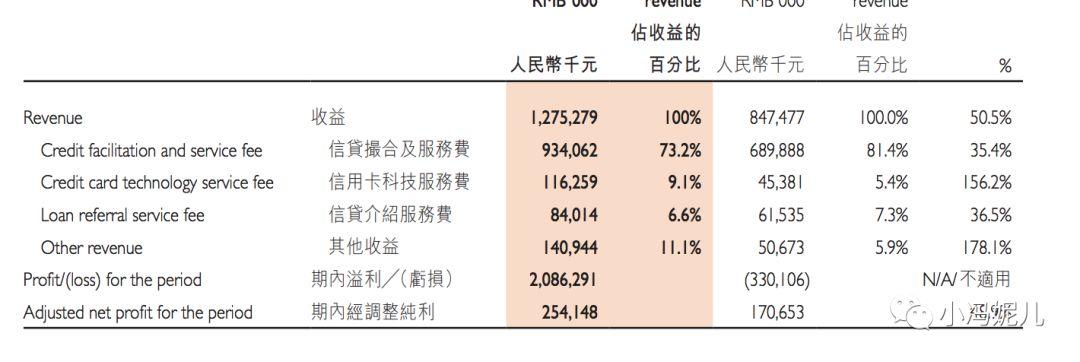 互金狗:透视测评网贷平台51人品