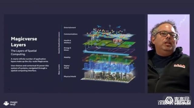 Open AR云将造就未来的平行世界? AR资讯 第4张