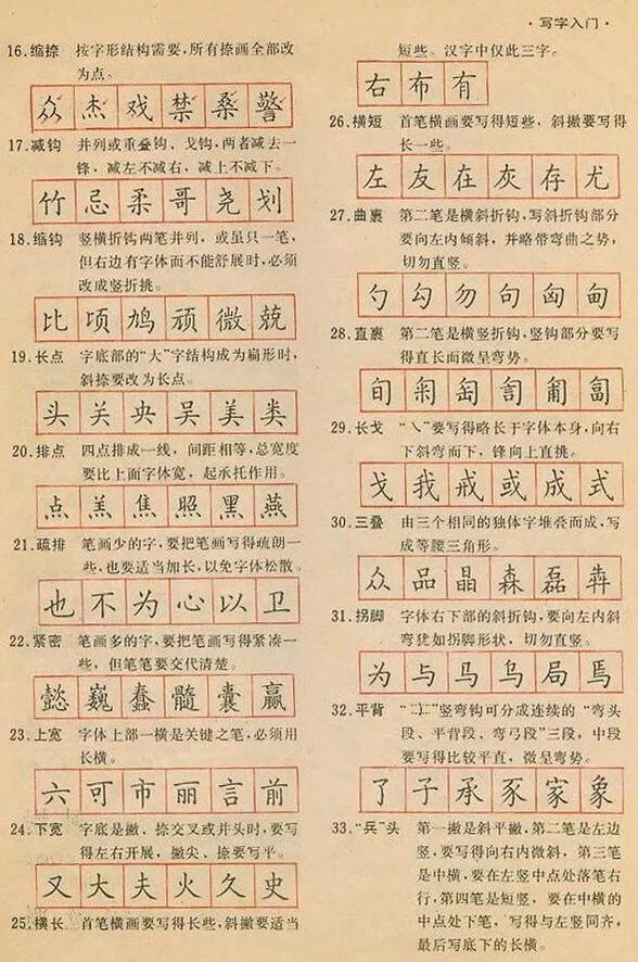 硬笔楷书结构51法,实用