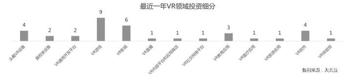 vr概念股皆有哪些-2018年最全VR概念股 VR资本_VR游戏资本_VR福利资本下载_VR资本您懂的 第4张