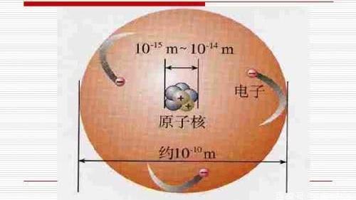 如果把一百立方米的水压缩到一立方米,结果会是怎样的?