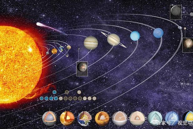 十个冷知识!太阳系最终的结局是什么?