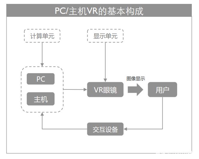 vr概念股皆有哪些-2018年最全VR概念股 VR资本_VR游戏资本_VR福利资本下载_VR资本您懂的 第13张