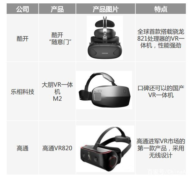 vr概念股皆有哪些-2018年最全VR概念股 VR资本_VR游戏资本_VR福利资本下载_VR资本您懂的 第15张