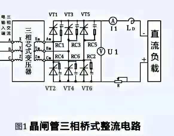 第二个目的就是抑制整流电路中因为硅整流元器件的换向而变化的dv/dt