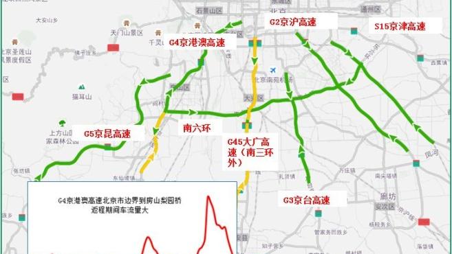 出京高速即将开堵,快看这份清明出行指南!