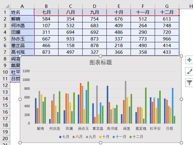 Excel数据很多,怎么做图表才不会显得杂乱