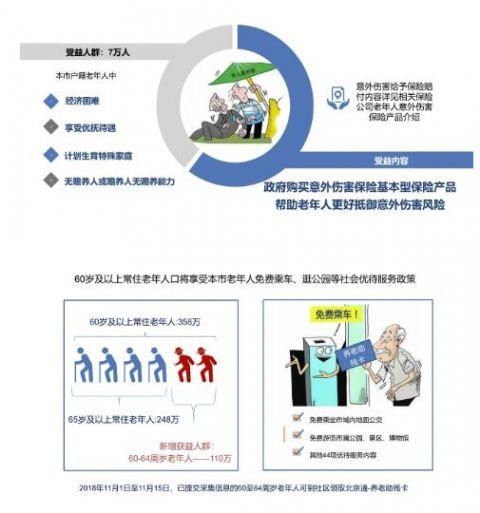 2.北京农商银行客服热线:961983.市政交通一卡通服务热线:960664.