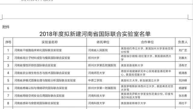河南拟新建27家国际联合实验室,名单公布!