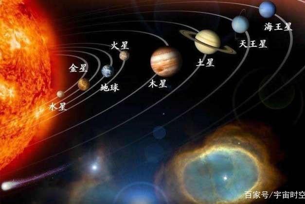 太阳系八大行星为何有条不紊地运行着?为何不发生碰撞?