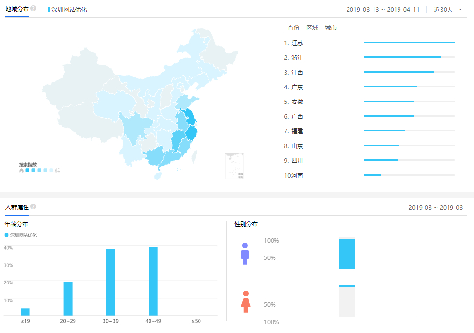 华体网登录的人群画像