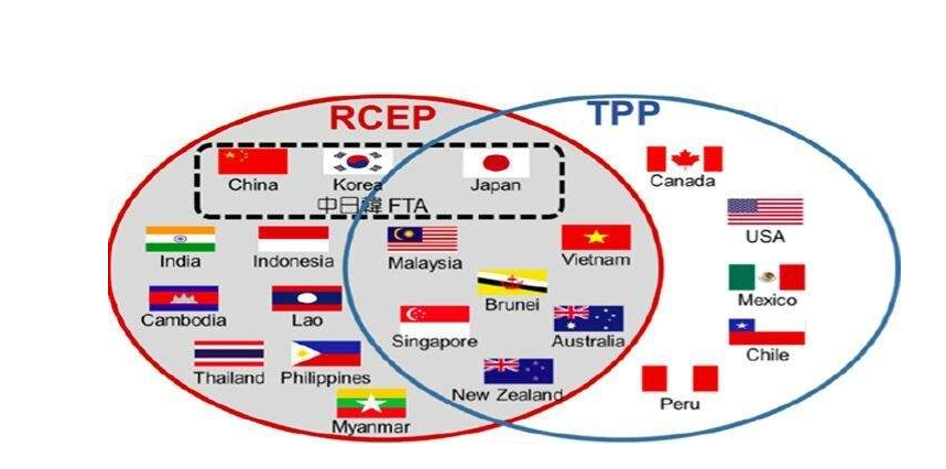 RCEP签署对全球有何重大意义