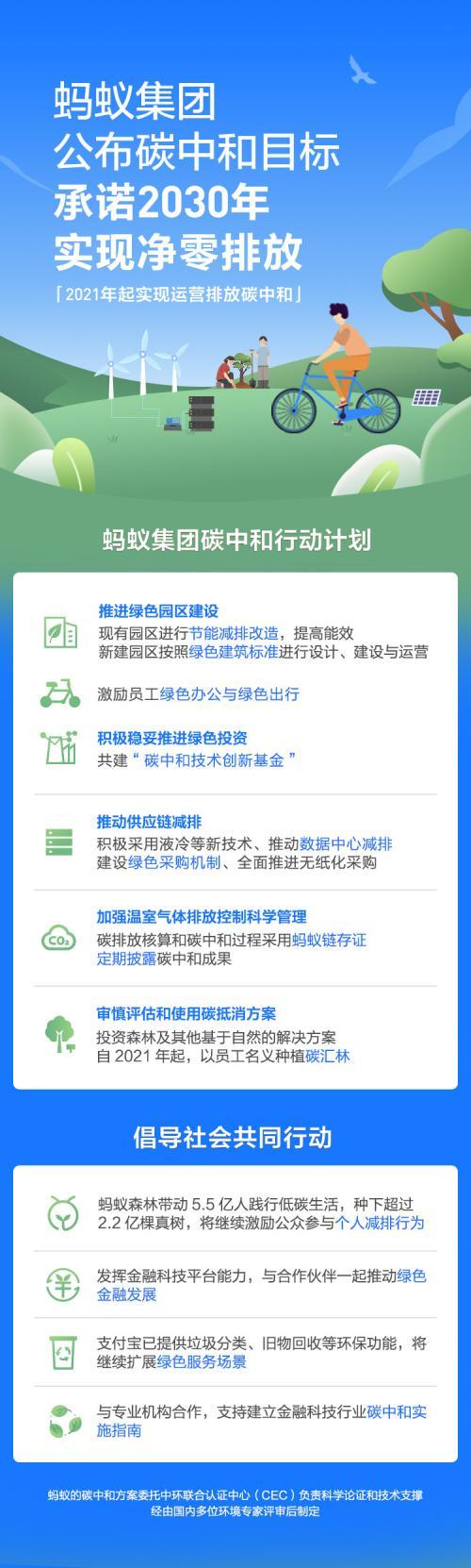 太意外!蚂蚁集团CEO胡晓明宣布辞职,任职仅15个月!开创阿里小贷大数据贷款模式,是支付宝老兵