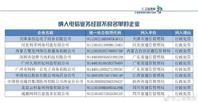 电信、移动地市公司被纳入电信业务经营不良名单