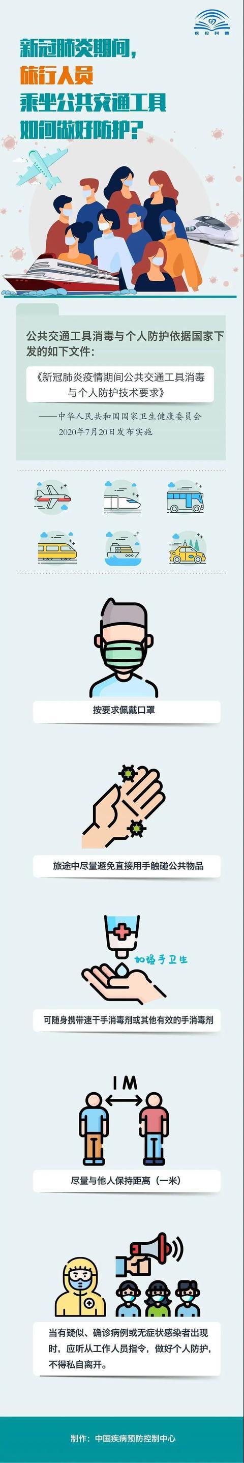 如何做好个人防护?这份防疫指南请看仔细了→