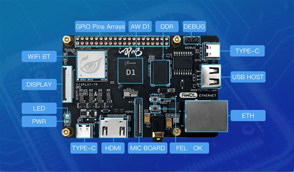 阿里平头哥发力RISC-V!三款开发板齐发:搭载玄铁910、906处理器