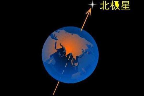 地球自转是一种惯性吗?为何可以持续自转几十亿年?