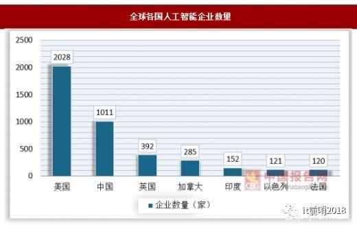 2019中国时时彩注册送88元网站行业发展分析