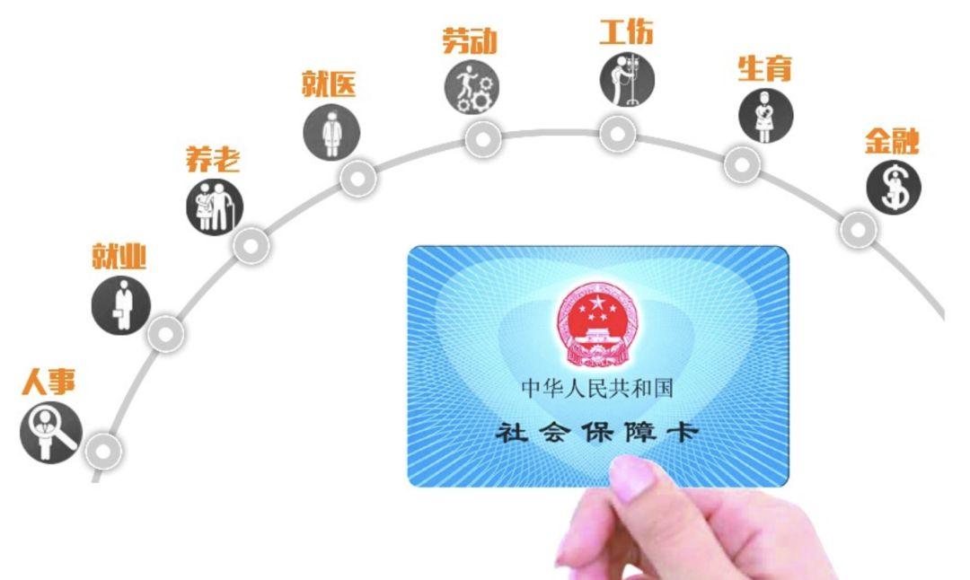 市民如何申领和办理第三代社保卡?  安青网