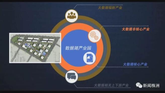 """依托湖南(云龙)大数据产业园 打造中国动力谷湖南""""数据湖"""""""