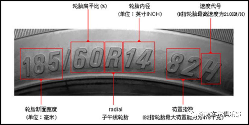 换轮胎前 先看懂轮胎上的字!