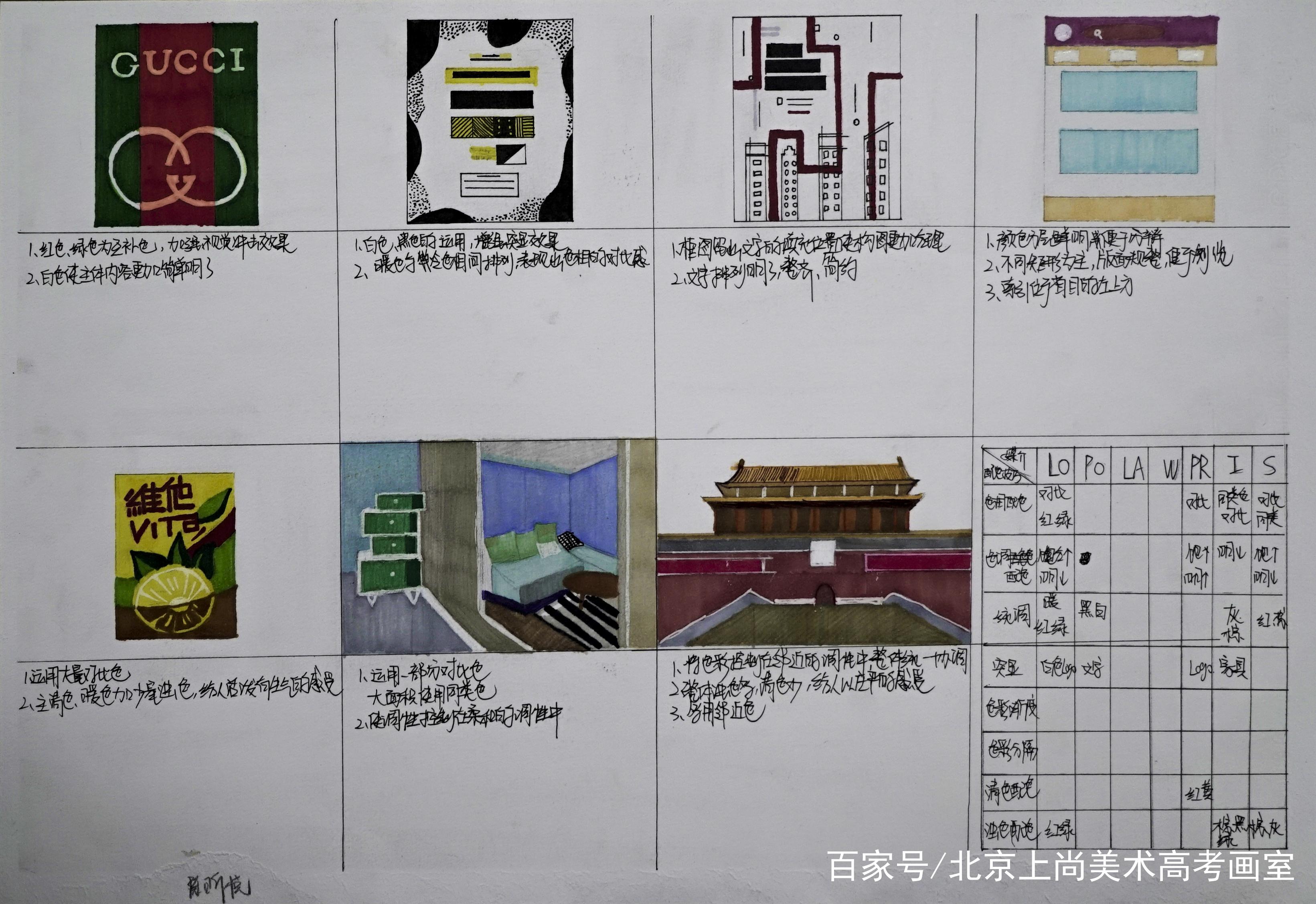 从0开始:上尚美术清华美院,中央美院设计密训成果展图片