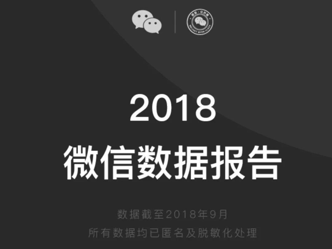 微信发布2018年度数据报告,用户最爱表情包大揭秘