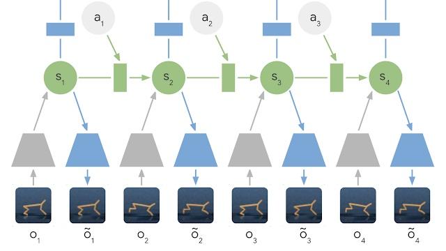 谷歌开源强化学习深度规划网络 PlaNet