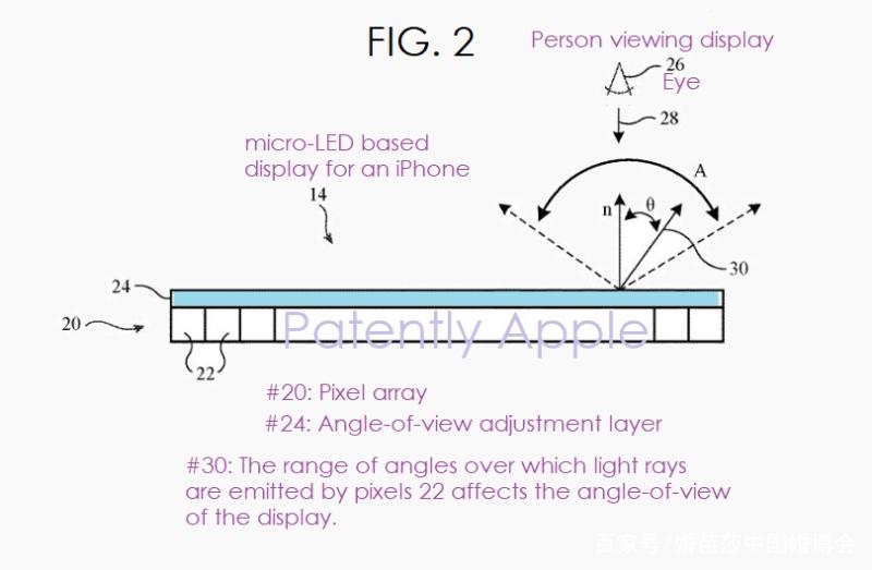 苹果获Micro LED显示专利,涉及视角调节层,可形成全息结构 AR资讯 第2张