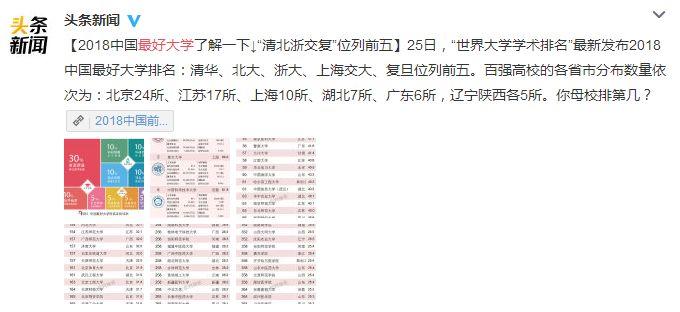 霸气!2018中国最好大学排名发布,重庆13所高校闪耀全国!