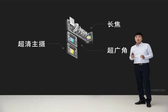 OPPO首发10倍混合光学变焦引爆行业,这两点升级直击用户内心