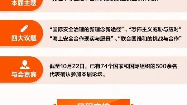 明天,北京香山论坛将开幕!六大看点先睹为快