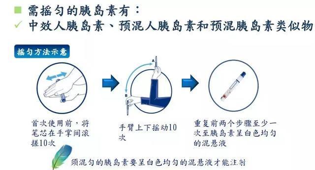 应确保胰岛素笔中的预混型胰岛素大于12u,若不足,建议及时更换新笔芯)