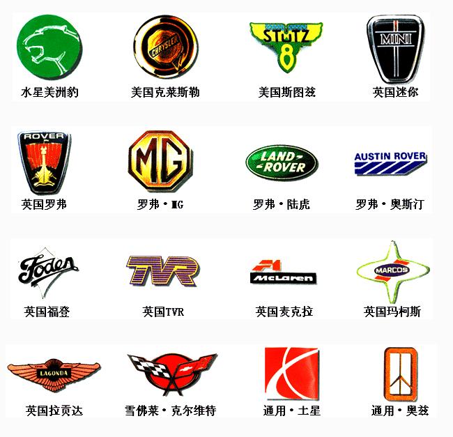 """世界名牌汽车标志大全,原来日本还有一个汽车叫""""龟牌""""!"""