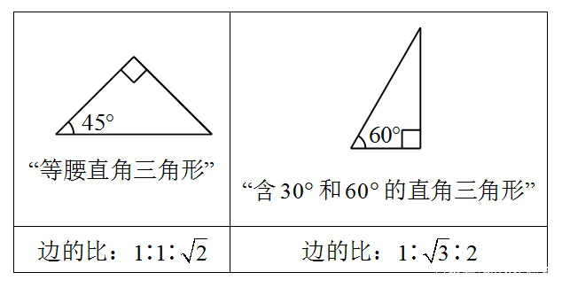 (3)直角三角形中的特殊线段图片