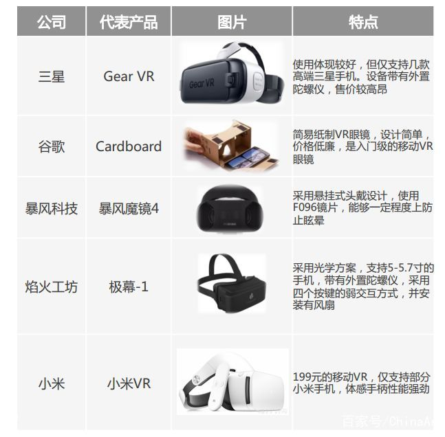 vr概念股皆有哪些-2018年最全VR概念股 VR资本_VR游戏资本_VR福利资本下载_VR资本您懂的 第12张