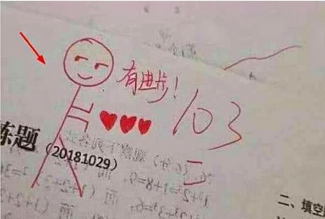 老师用表情包批卷,每张卷上的表情都不一样,难道以前图片