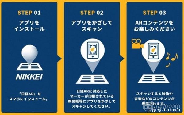 沉浸式阅读!新闻应用《Nikkei AR》新增AR功能 AR资讯 第2张