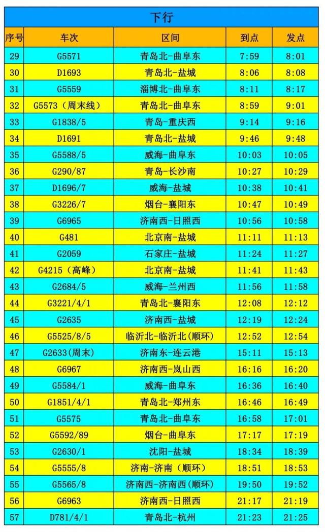 青岛西站开往上海、杭州的动卧车,了解一下!(附列车时刻表)