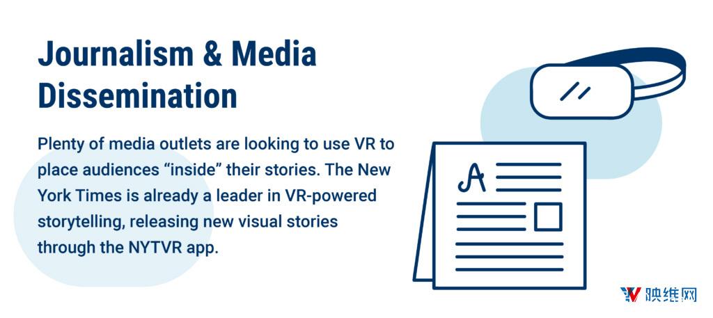 盘点AR/VR未来有可能颠覆的19个行业 AR资讯 第9张